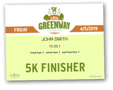 FreeMoreWest 5K on the Greenway - Results
